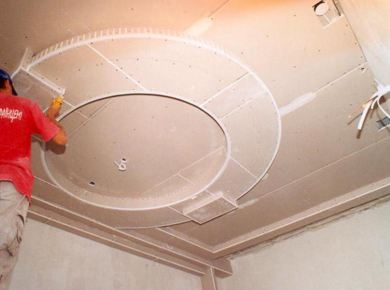 Как своими руками сделать потолок фото 669